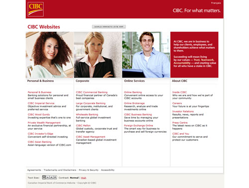 Cibc business planning guide
